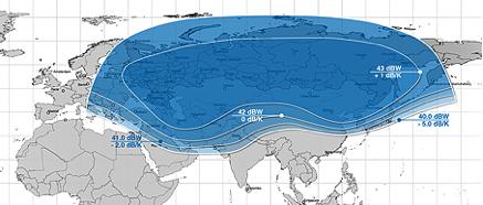Yamal 201 at 90° East